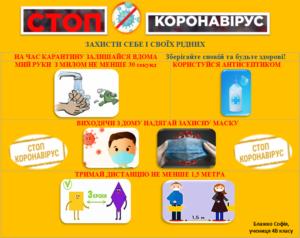 Блажко Соня 4-В кл..doc