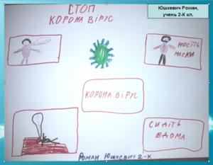 Юшкевич Роман 2-К кл.